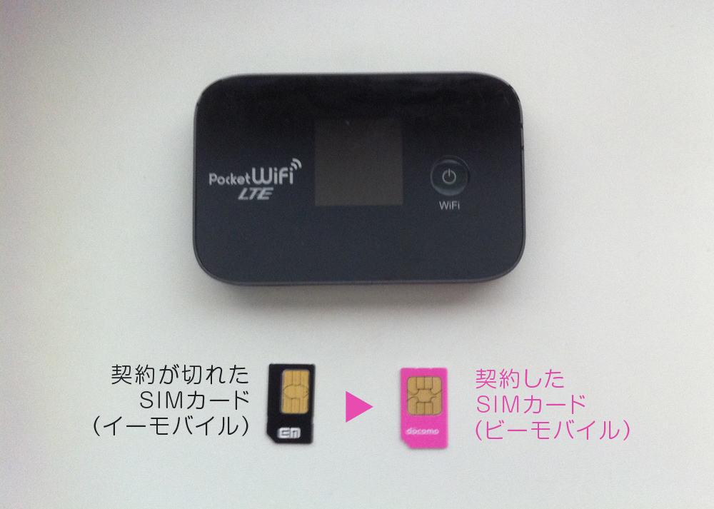GL04Pに格安SIMを入れて使う