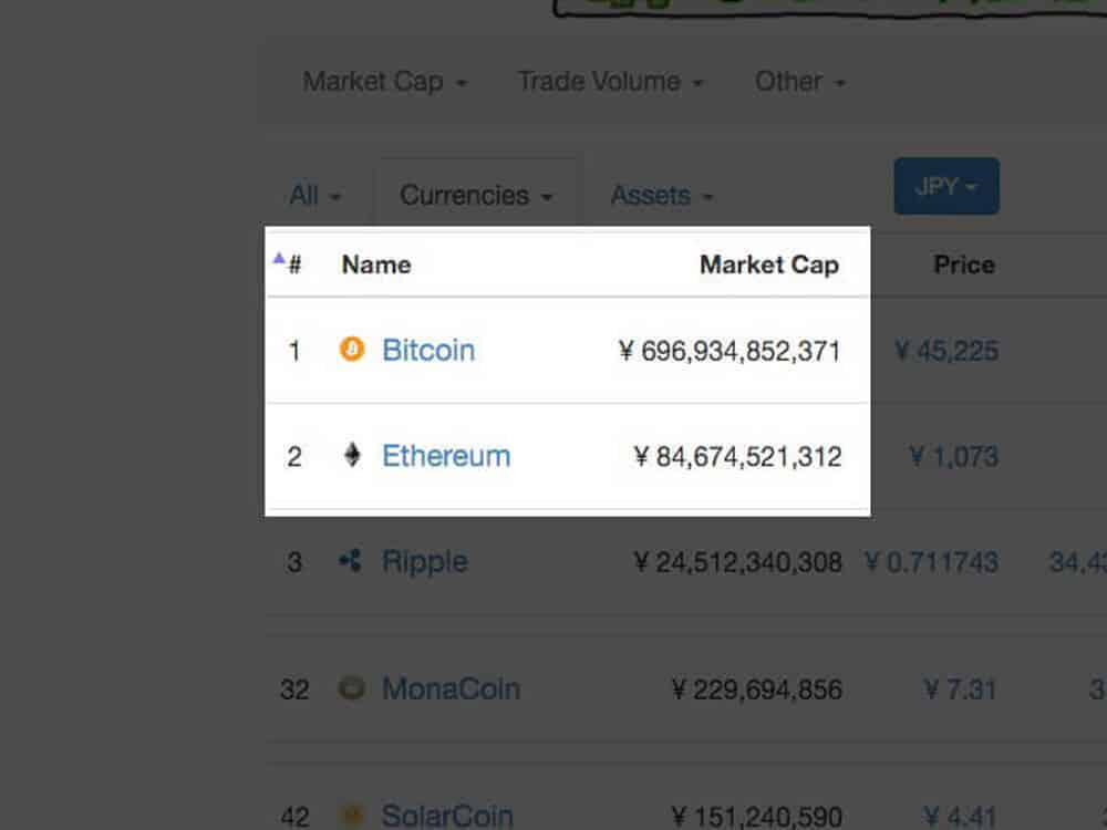 Crypto-Currency-Market-Capitalizations1